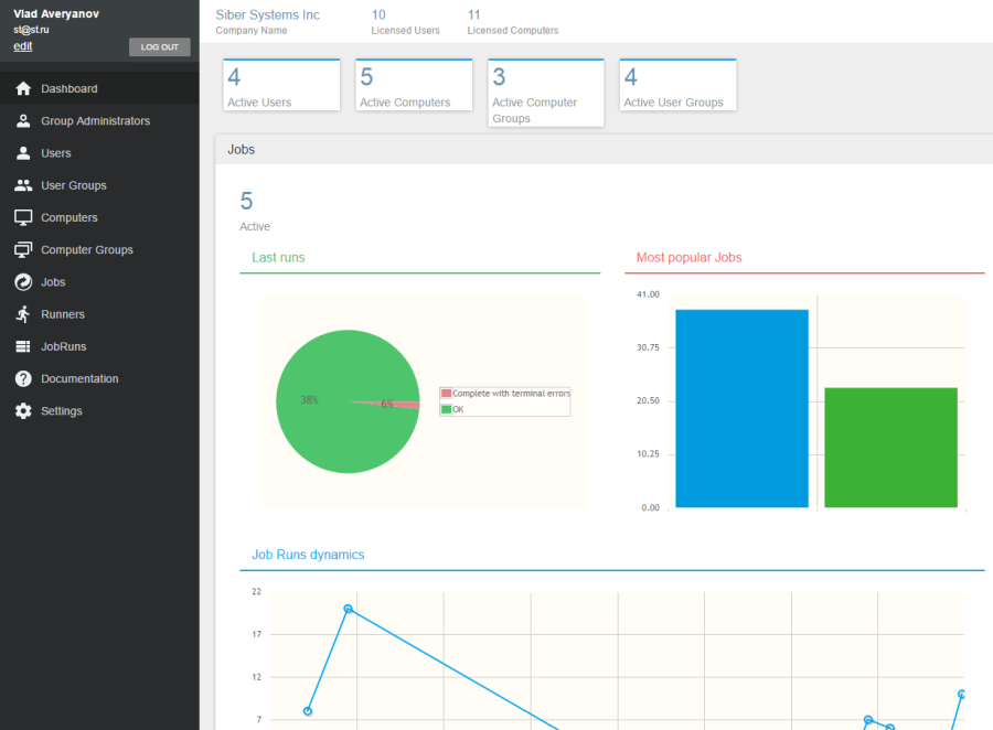 GoodSync for Business Console screenshot